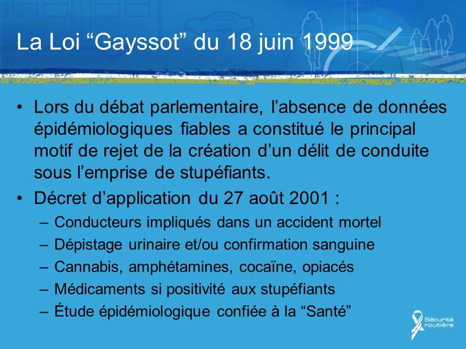 La Loi Gayssot du 18 juin 1999 Lors du débat parlementaire, labsence de données épidémiologiques fiables a constitué le principal motif de rejet de la création dun délit de conduite sous lemprise de stupéfiants.