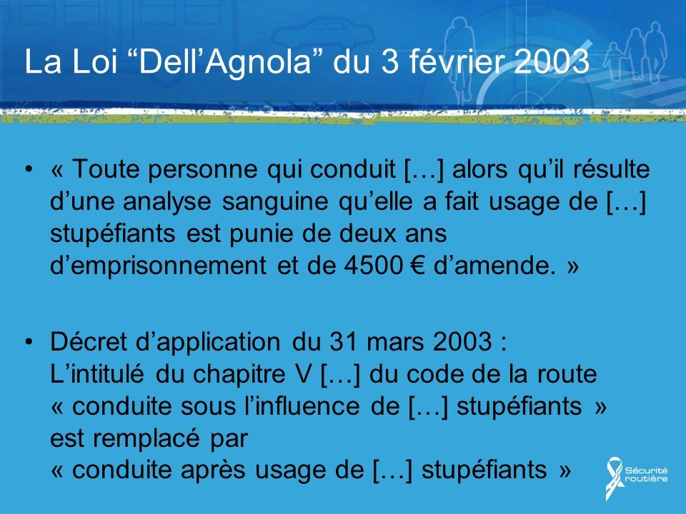 La Loi DellAgnola du 3 février 2003 « Toute personne qui conduit […] alors quil résulte dune analyse sanguine quelle a fait usage de […] stupéfiants est punie de deux ans demprisonnement et de 4500 damende.