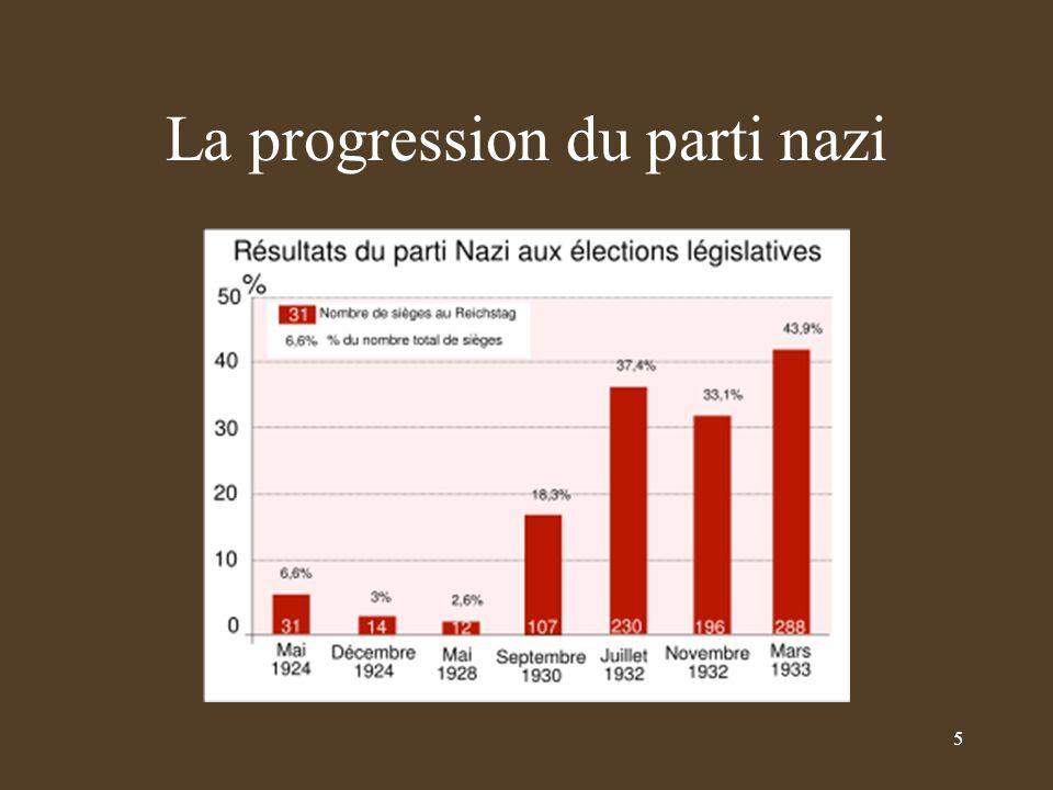La progression du parti nazi 5