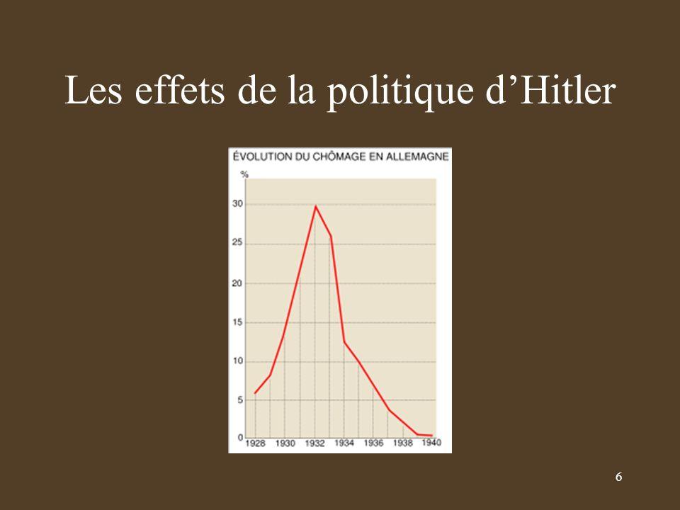 Les effets de la politique dHitler 6