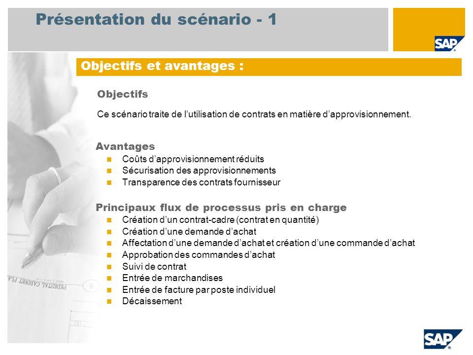Présentation du scénario - 1 Avantages Coûts dapprovisionnement réduits Sécurisation des approvisionnements Transparence des contrats fournisseur Prin
