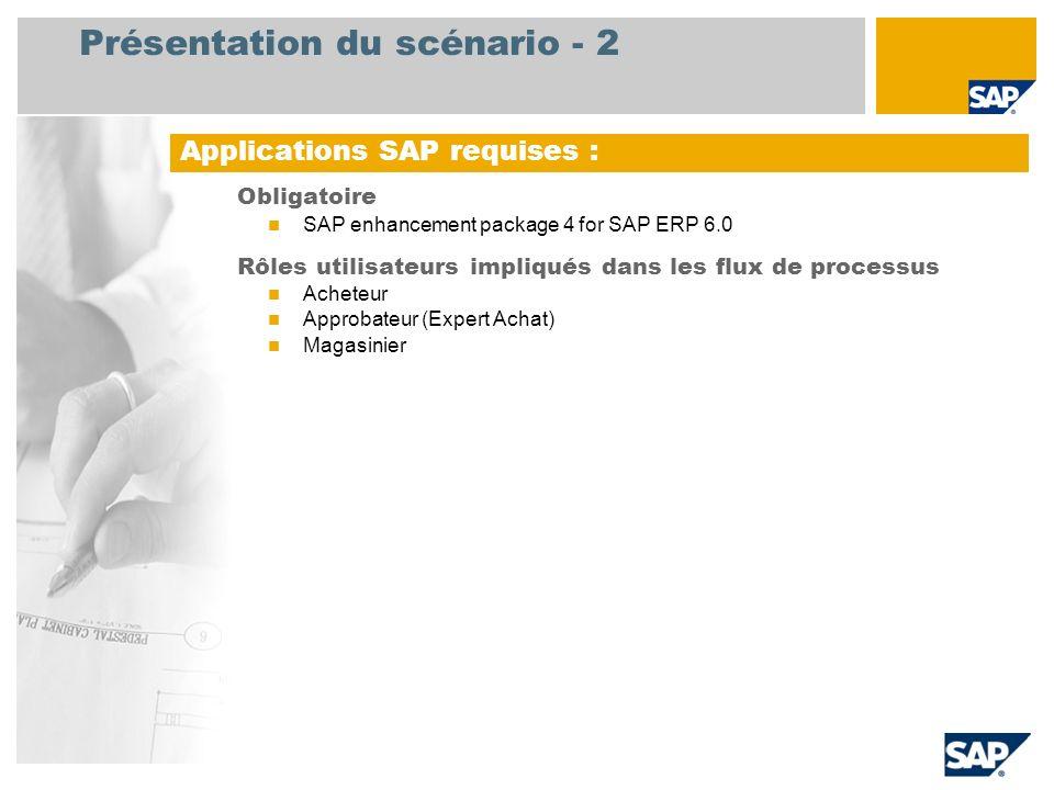 Présentation du scénario - 2 Obligatoire SAP enhancement package 4 for SAP ERP 6.0 Rôles utilisateurs impliqués dans les flux de processus Acheteur Ap