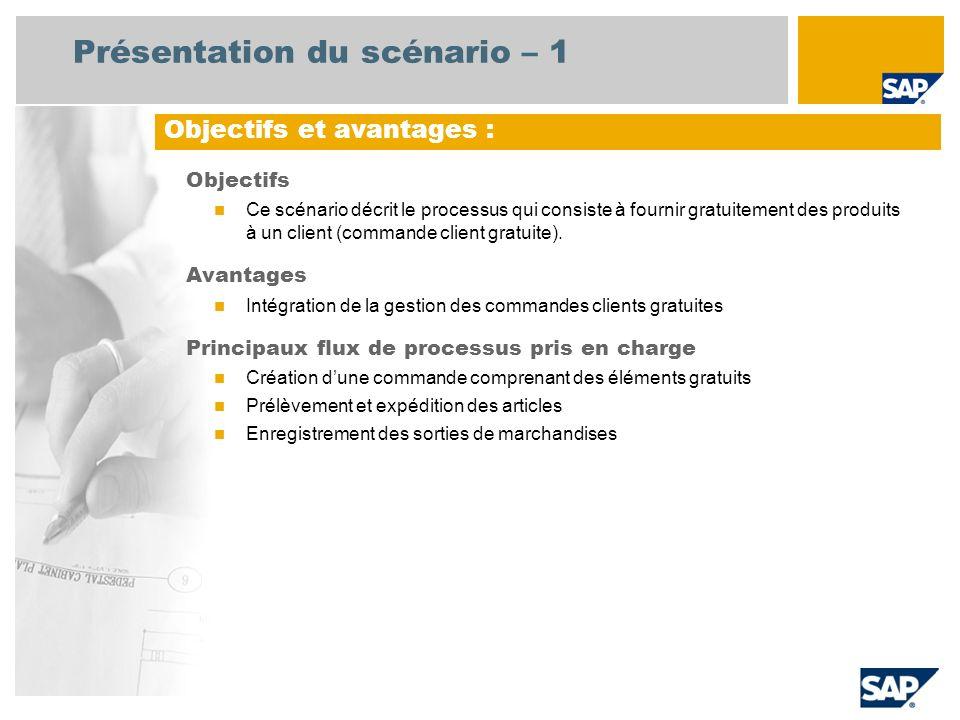 Présentation du scénario – 1 Objectifs Ce scénario décrit le processus qui consiste à fournir gratuitement des produits à un client (commande client g