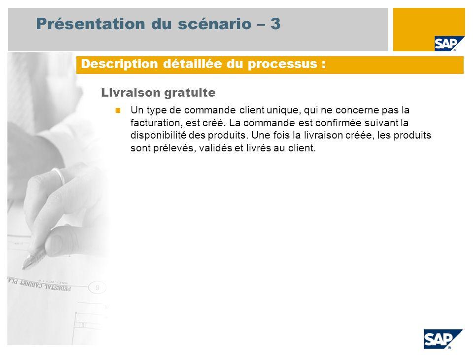 Présentation du scénario – 3 Livraison gratuite Un type de commande client unique, qui ne concerne pas la facturation, est créé. La commande est confi