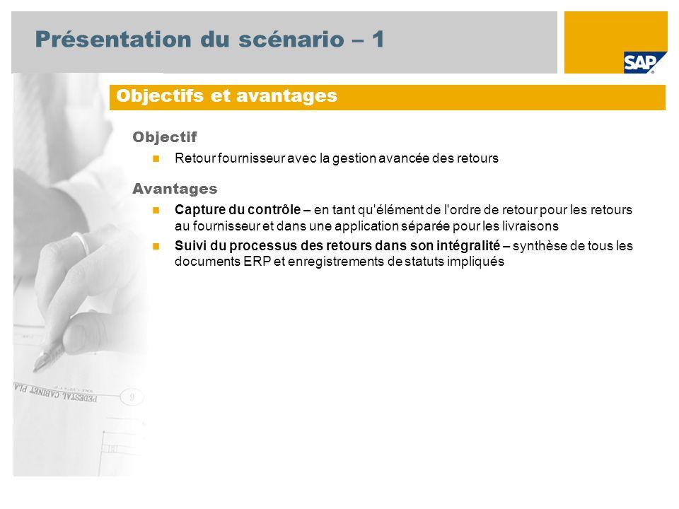 Présentation du scénario – 2 SAP enhancement package 4 pour SAP ERP 6.0 Acheteur Magasinier CPWD : assistant de gestion avancée des retours Comptable fournisseurs Création dune commande de retour Création d une livraison sortante Création d un ordre de transfert Modification d une livraison sortante Saisie du contrôle article par le fournisseur Contrôle des factures Synthèse des retours fournisseurs Applications SAP requises Rôles de l entreprise impliqués dans les flux de processus Principaux flux de processus pris en charge