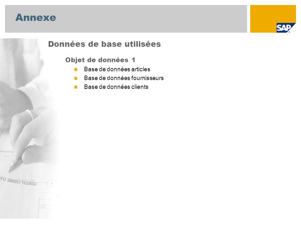 Annexe Objet de données 1 Base de données articles Base de données fournisseurs Base de données clients Données de base utilisées