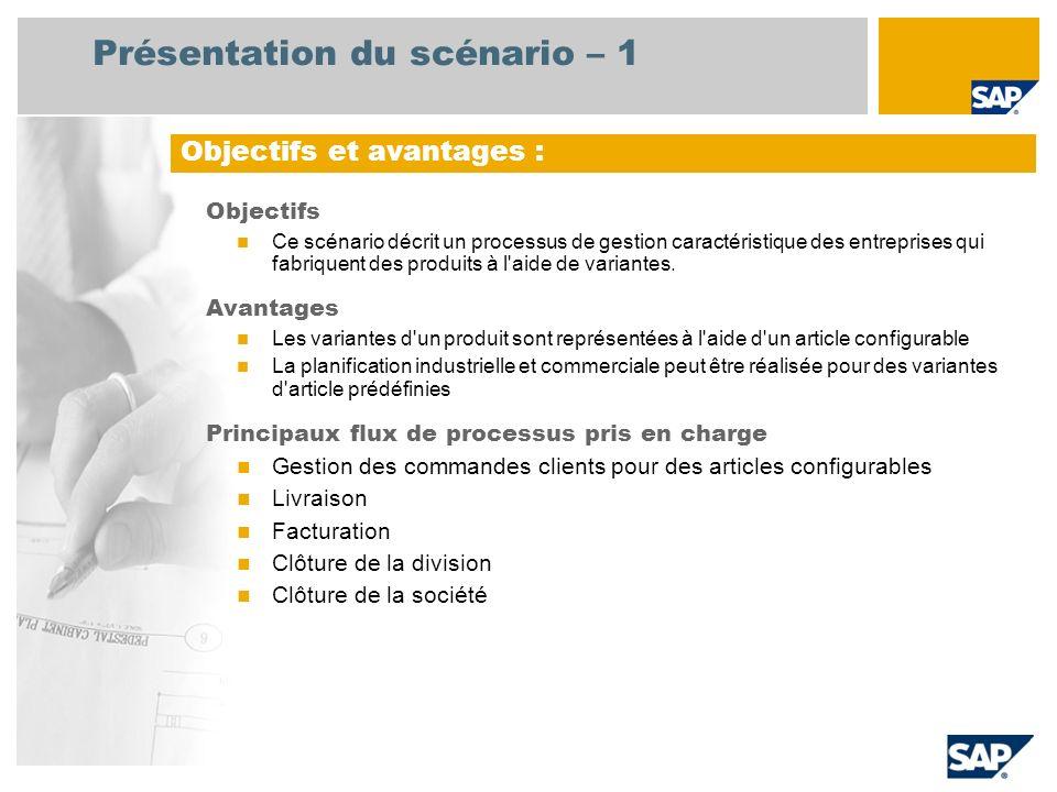 Présentation du scénario – 2 Obligatoire EHP4 for SAP ERP 6.0 Rôles utilisateurs impliqués dans les flux de processus Administrateur des ventes Planificateur de la production Responsable de fabrication Magasinier Agent facturation Applications SAP requises :