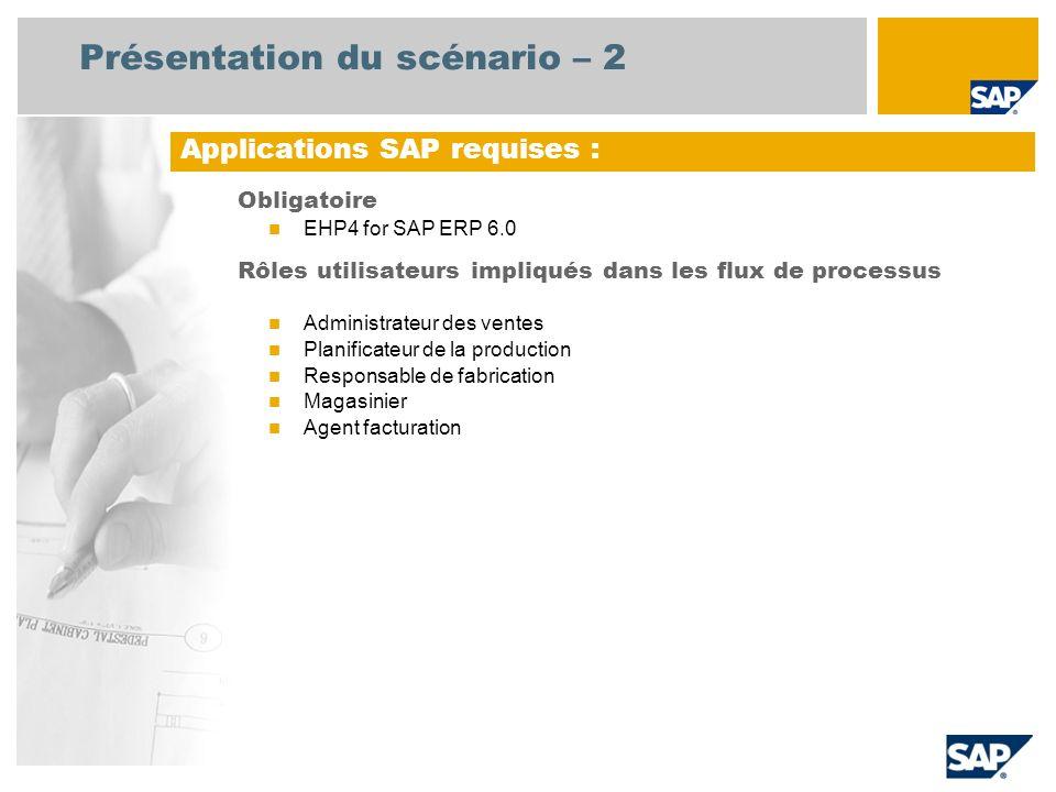 Présentation du scénario – 2 Obligatoire EHP4 for SAP ERP 6.0 Rôles utilisateurs impliqués dans les flux de processus Administrateur des ventes Planif