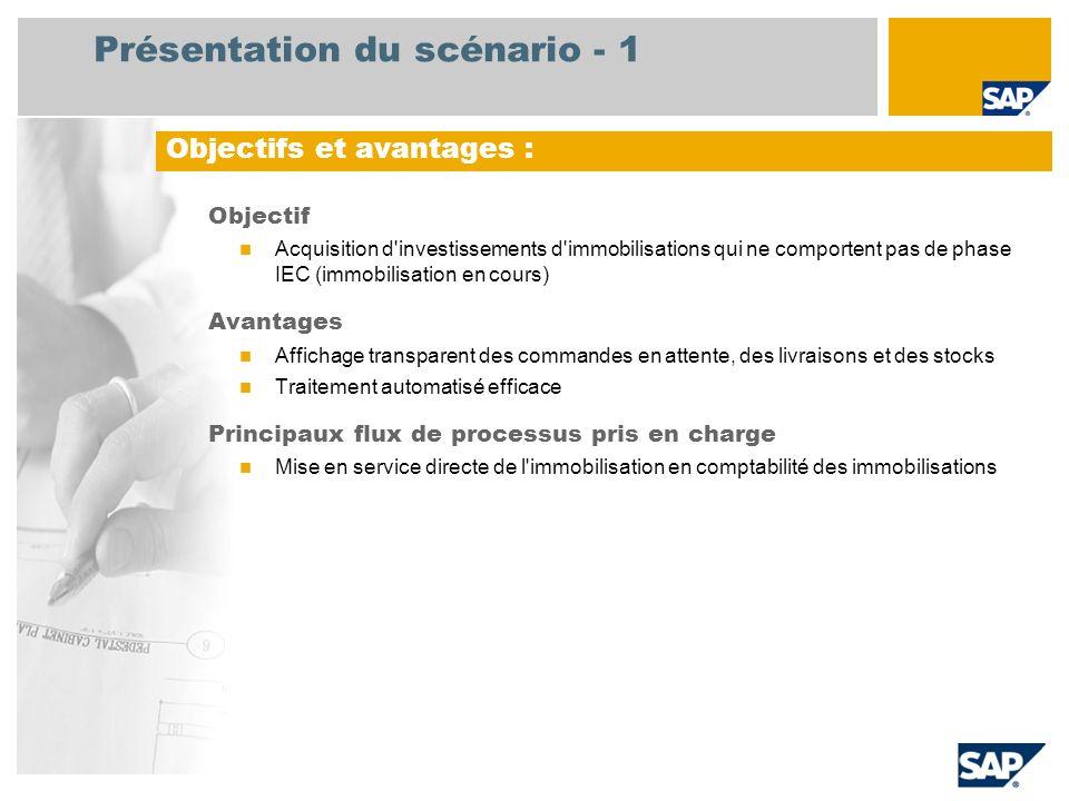 Présentation du scénario - 2 Obligatoire EHP4 for SAP ERP 6.0 Rôles utilisateurs impliqués dans le flux de processus Demandeur Approbateur Comptable des immobilisations Directeur des achats Acheteur Magasinier Comptable fournisseur Superviseur Comptabilité fournisseur Applications SAP requises :