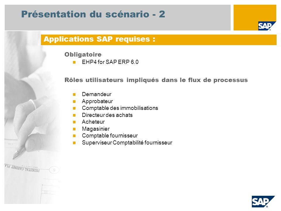 Présentation du scénario - 2 Obligatoire EHP4 for SAP ERP 6.0 Rôles utilisateurs impliqués dans le flux de processus Demandeur Approbateur Comptable d