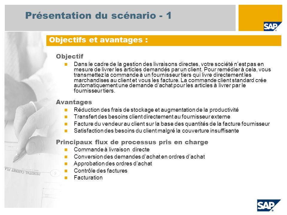 Présentation du scénario - 1 Objectif Dans le cadre de la gestion des livraisons directes, votre société n'est pas en mesure de livrer les articles de