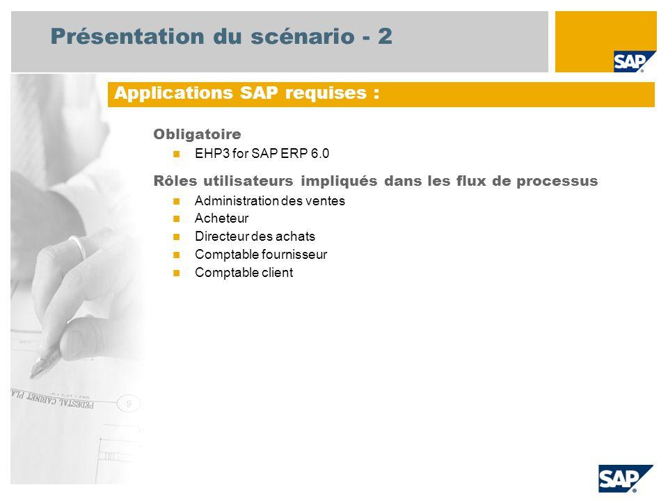 Présentation du scénario - 2 Obligatoire EHP3 for SAP ERP 6.0 Rôles utilisateurs impliqués dans les flux de processus Administration des ventes Achete