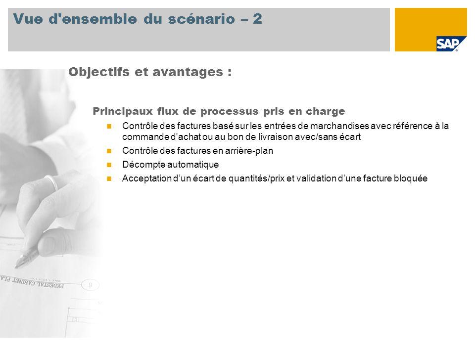Vue d ensemble du scénario – 3 Obligatoire SAP EHP3 pour SAP ERP 6.0 Rôles de l entreprise impliqués dans les flux de processus Acheteur dans la distribution - Contrôle des factures Applications SAP requises :