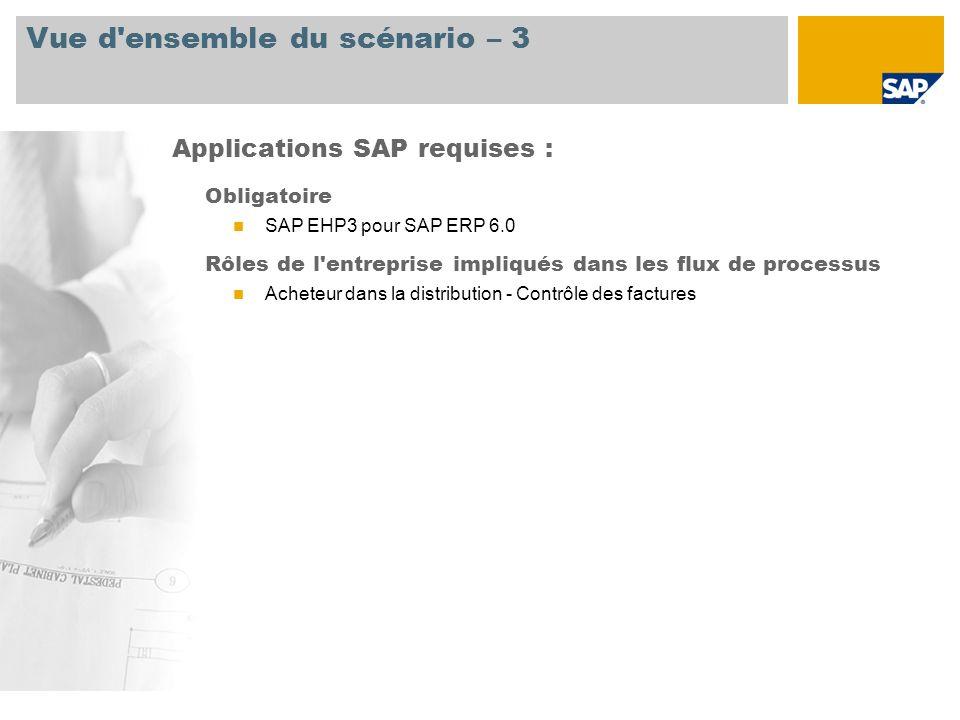 Vue d'ensemble du scénario – 3 Obligatoire SAP EHP3 pour SAP ERP 6.0 Rôles de l'entreprise impliqués dans les flux de processus Acheteur dans la distr