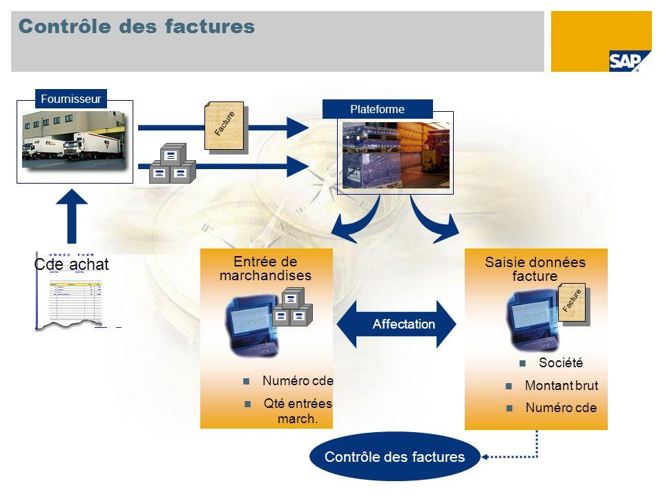 Contrôle des factures Comptabilité financière Logistique Lancement contrôle factures Saisie facture fourn.