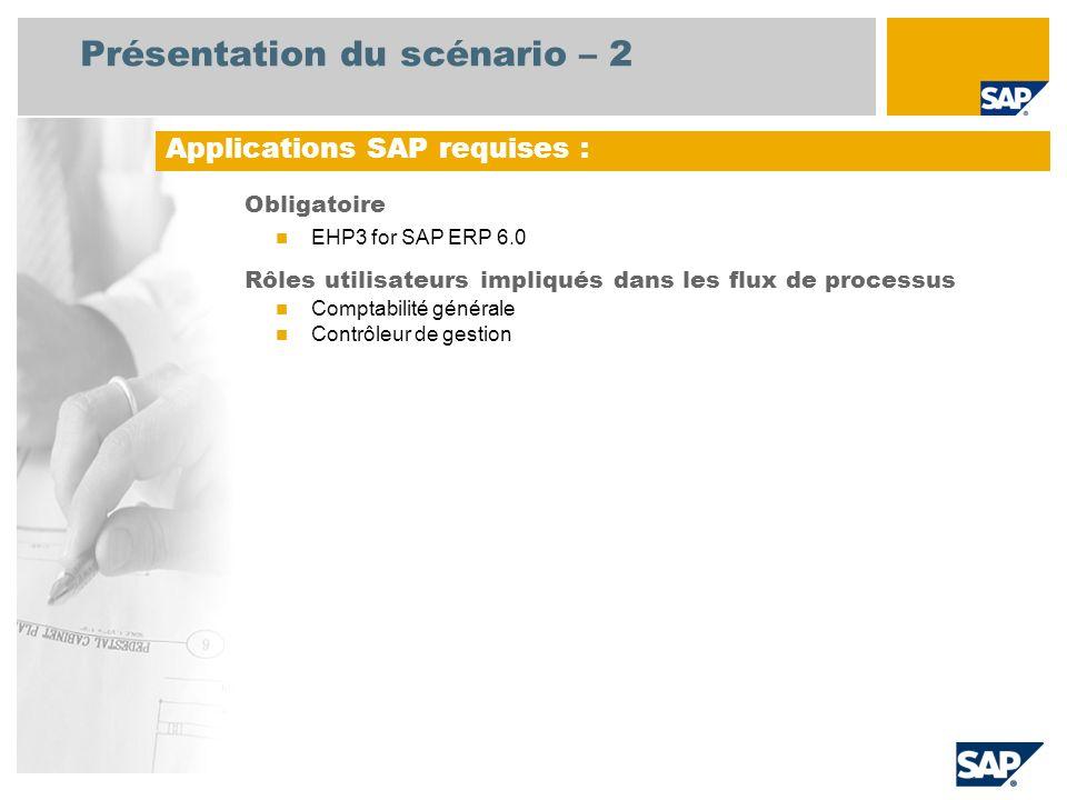 Présentation du scénario – 2 Obligatoire EHP3 for SAP ERP 6.0 Rôles utilisateurs impliqués dans les flux de processus Comptabilité générale Contrôleur