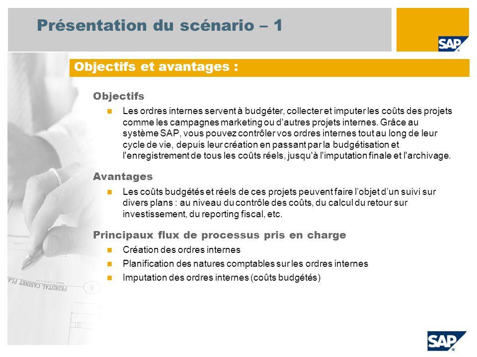 Présentation du scénario – 1 Objectifs Les ordres internes servent à budgéter, collecter et imputer les coûts des projets comme les campagnes marketin