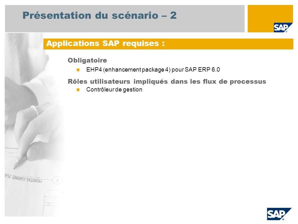 Présentation du scénario – 2 Obligatoire EHP4 (enhancement package 4) pour SAP ERP 6.0 Rôles utilisateurs impliqués dans les flux de processus Contrôl