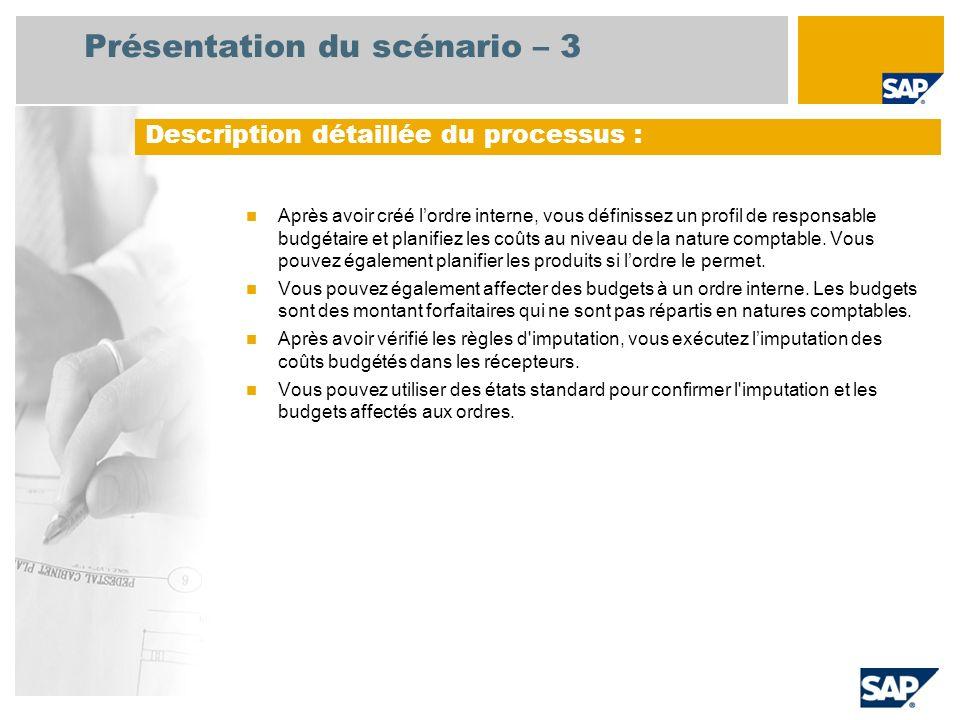 Présentation du scénario – 3 Après avoir créé lordre interne, vous définissez un profil de responsable budgétaire et planifiez les coûts au niveau de