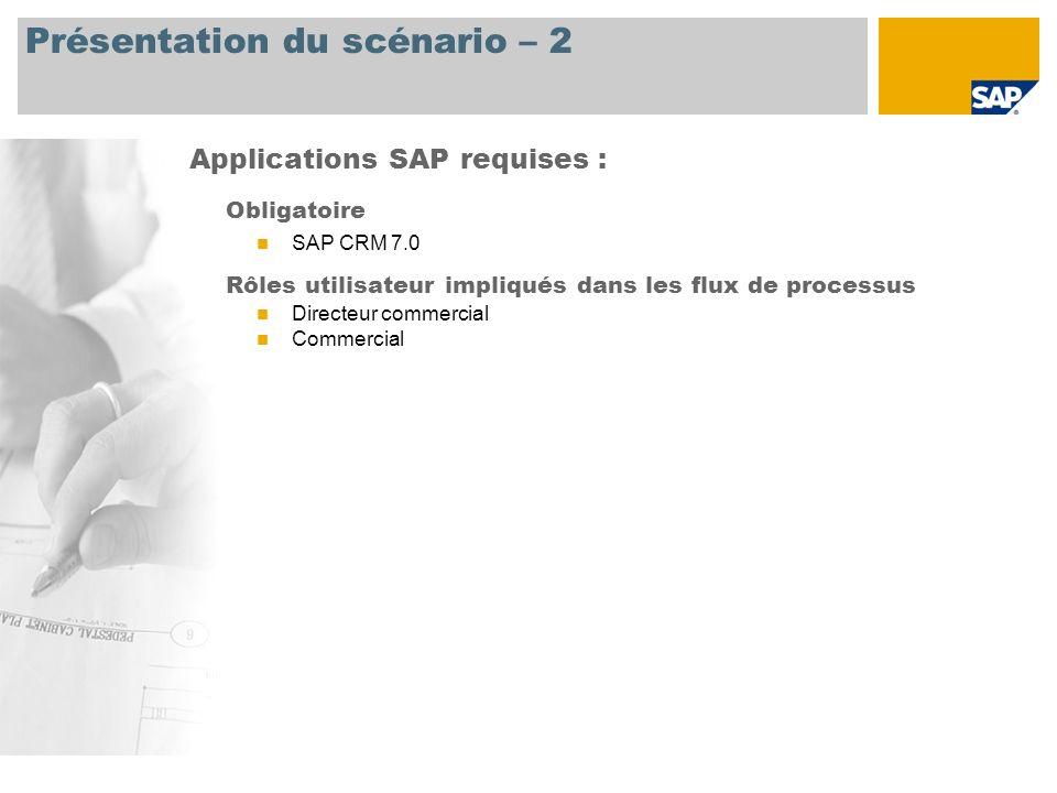 Présentation du scénario – 2 Obligatoire SAP CRM 7.0 Rôles utilisateur impliqués dans les flux de processus Directeur commercial Commercial Applicatio