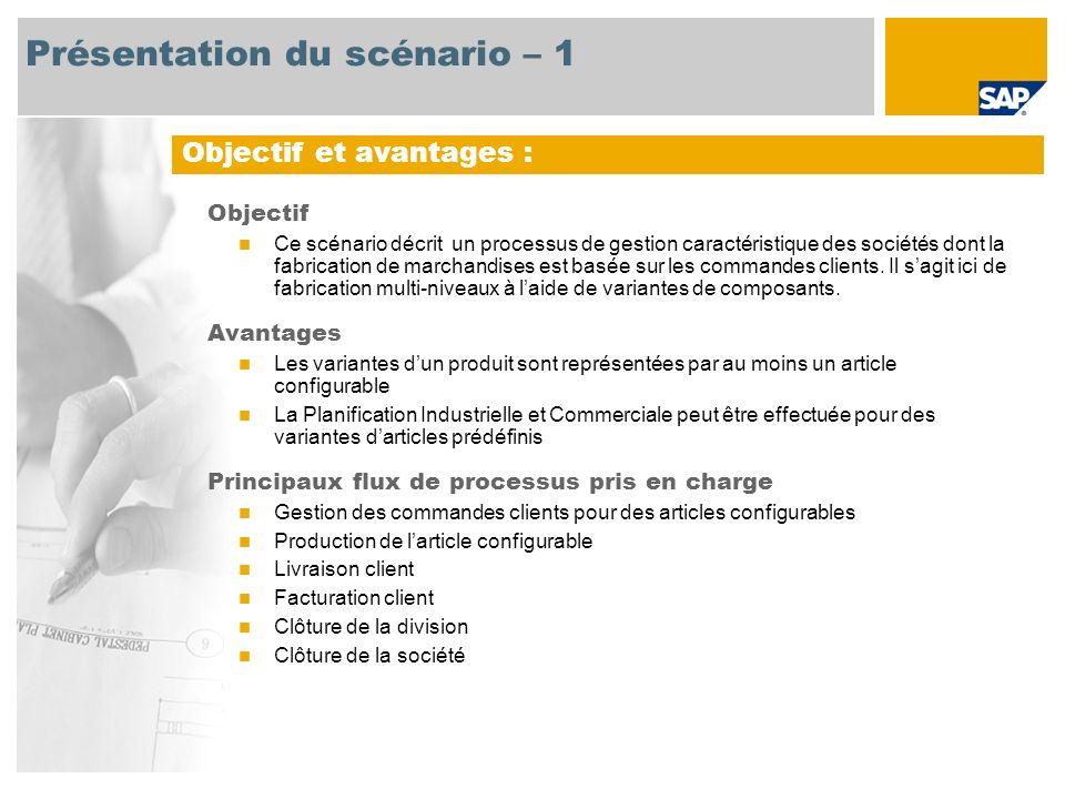 Présentation du scénario – 2 Obligatoire SAP ERP 6.0 EhP3 Rôles utilisateurs impliqués dans les flux de processus Planificateur de la production Expert fabrication Magasinier Responsable budgétaire stratégique Acheteur Applications SAP Requises :