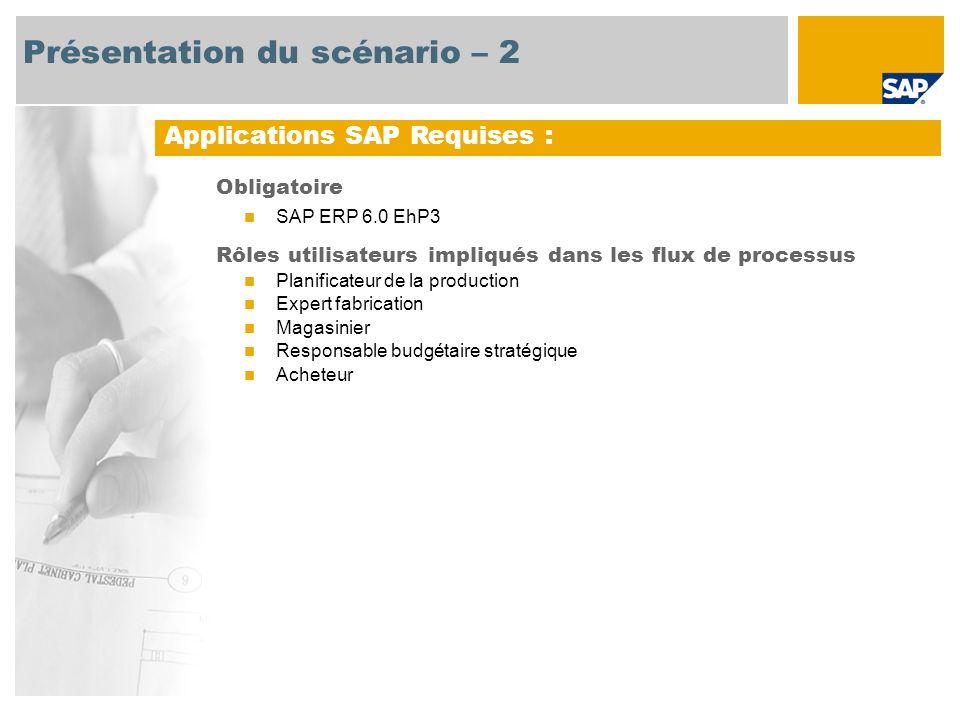 Présentation du scénario – 2 Obligatoire SAP ERP 6.0 EhP3 Rôles utilisateurs impliqués dans les flux de processus Planificateur de la production Exper