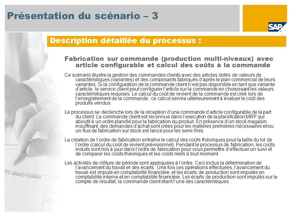 Présentation du scénario – 3 Fabrication sur commande (production multi-niveaux) avec article configurable et calcul des coûts à la commande Ce scénar