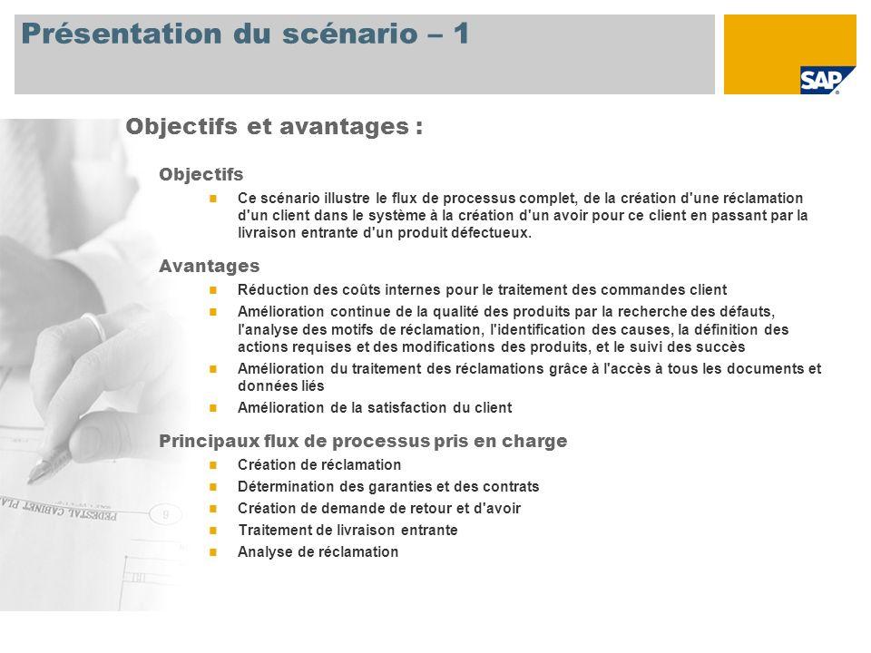 Présentation du scénario – 1 Objectifs Ce scénario illustre le flux de processus complet, de la création d'une réclamation d'un client dans le système
