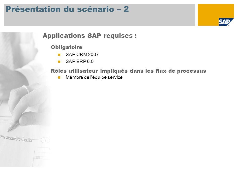Présentation du scénario – 2 Obligatoire SAP CRM 2007 SAP ERP 6.0 Rôles utilisateur impliqués dans les flux de processus Membre de l'équipe service Ap