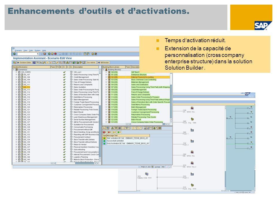 Enhancements doutils et dactivations. Temps dactivation réduit. Extension de la capacité de personnalisation (cross company enterprise structure) dans