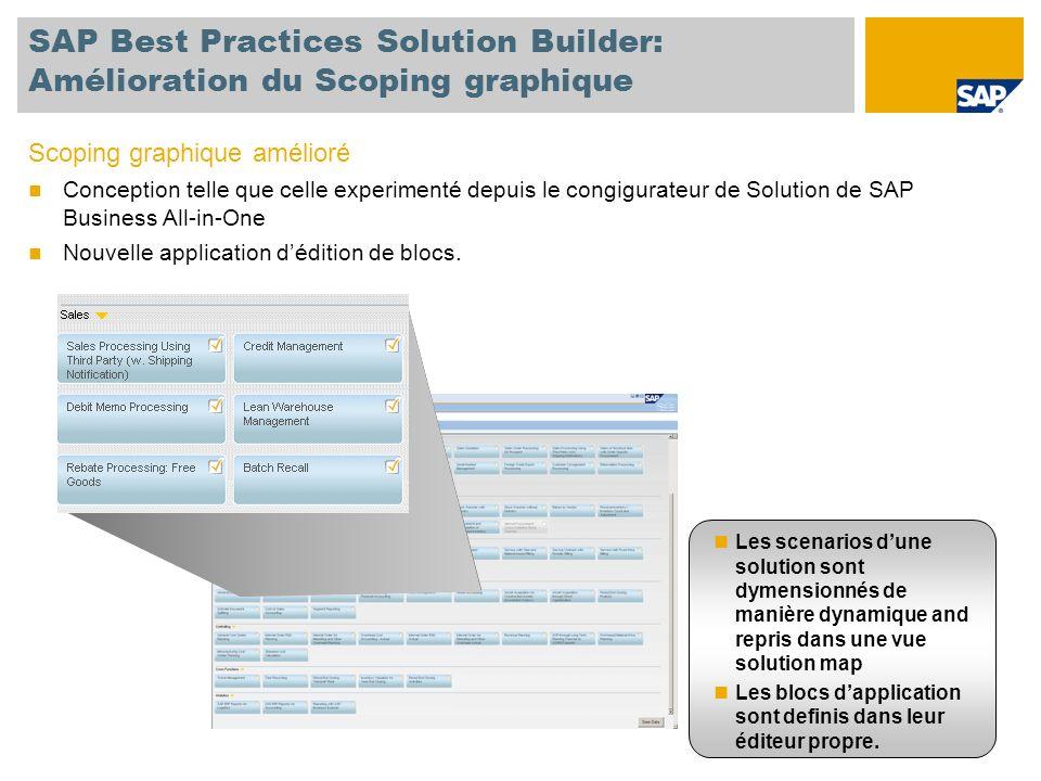 SAP Best Practices Solution Builder: Amélioration du Scoping graphique Scoping graphique amélioré Conception telle que celle experimenté depuis le con