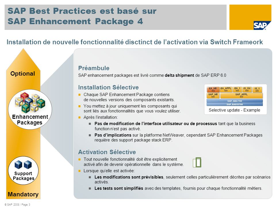 © SAP 2008 / Page 3 SAP Best Practices est basé sur SAP Enhancement Package 4 Mandatory Optional Enhancement Packages Selective update - Example Suppo