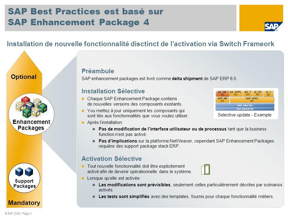 Utilisation des mises à jour NWBC Nouveau design Meillleur performance 4 niveaux de navigation utilisateur Prévu pour être disponible en Q2/2010: NW 7.01 SPS06 inclura NWBC en standard for ERP EhP4