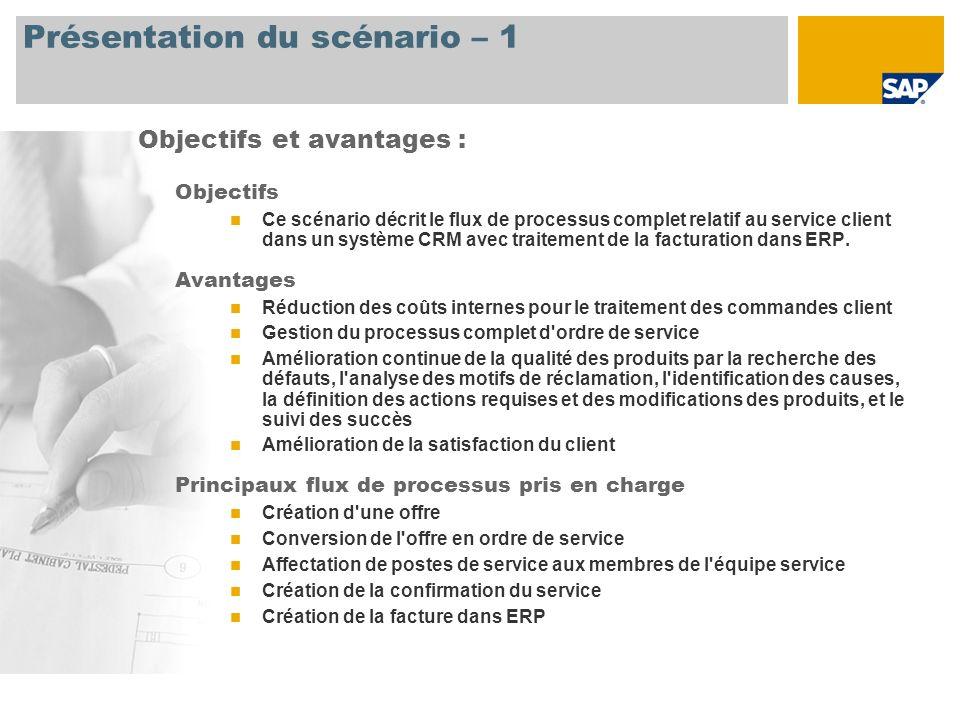 Présentation du scénario – 2 Obligatoire SAP CRM 7.0 SAP ERP 6.0 Rôles utilisateur impliqués dans les flux de processus Membre de l équipe service Directeur du service clientèle Technicien Applications SAP requises :