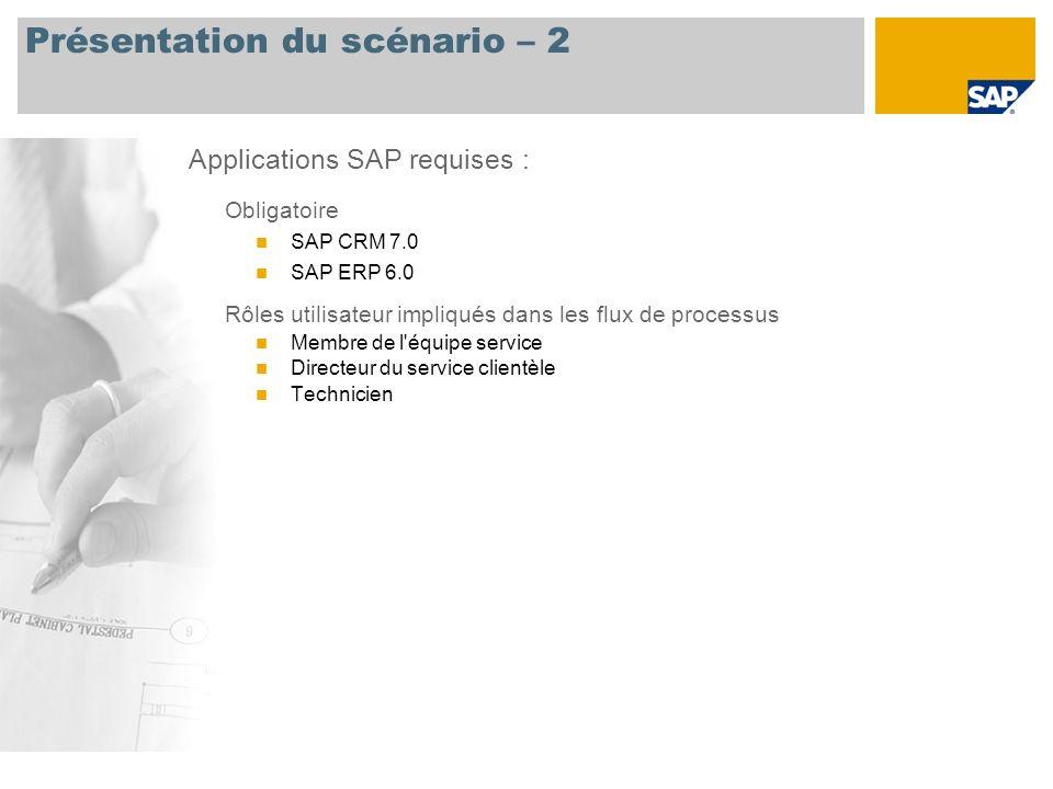 Présentation du scénario – 2 Obligatoire SAP CRM 7.0 SAP ERP 6.0 Rôles utilisateur impliqués dans les flux de processus Membre de l'équipe service Dir