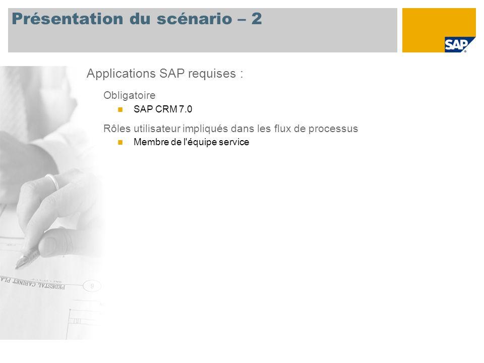Présentation du scénario – 2 Obligatoire SAP CRM 7.0 Rôles utilisateur impliqués dans les flux de processus Membre de l'équipe service Applications SA