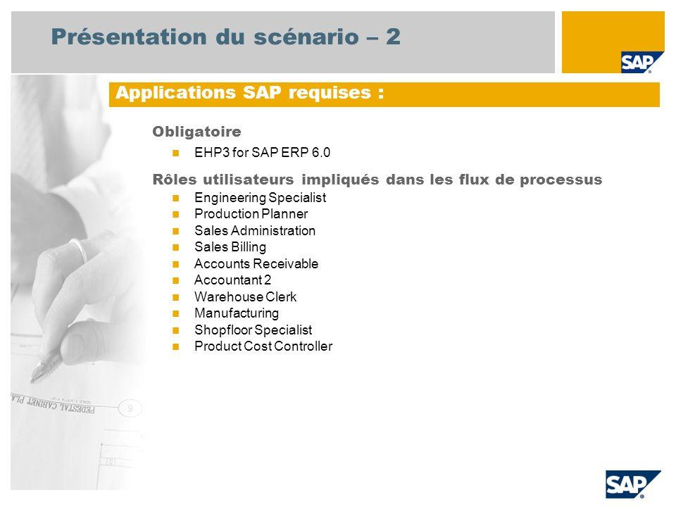 Présentation du scénario – 2 Obligatoire EHP3 for SAP ERP 6.0 Rôles utilisateurs impliqués dans les flux de processus Engineering Specialist Productio