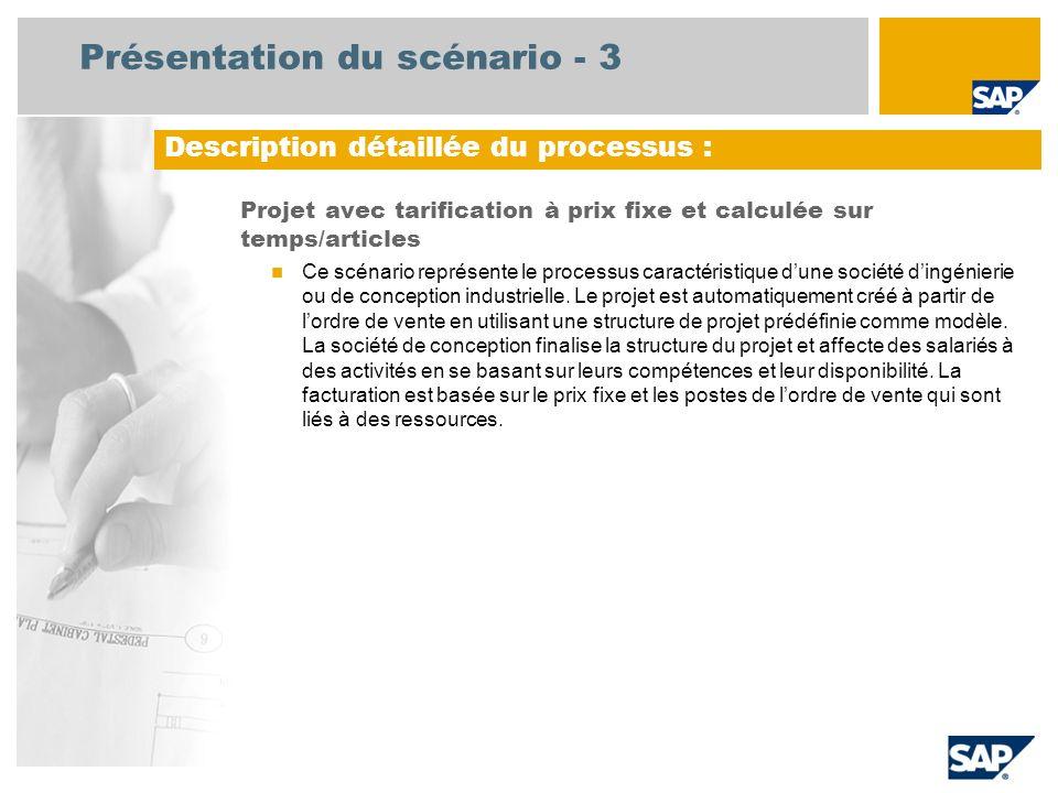 Présentation du scénario - 3 Projet avec tarification à prix fixe et calculée sur temps/articles Ce scénario représente le processus caractéristique dune société dingénierie ou de conception industrielle.
