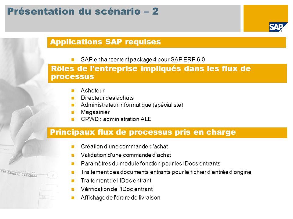 Présentation du scénario – 2 SAP enhancement package 4 pour SAP ERP 6.0 Acheteur Directeur des achats Administrateur informatique (spécialiste) Magasi