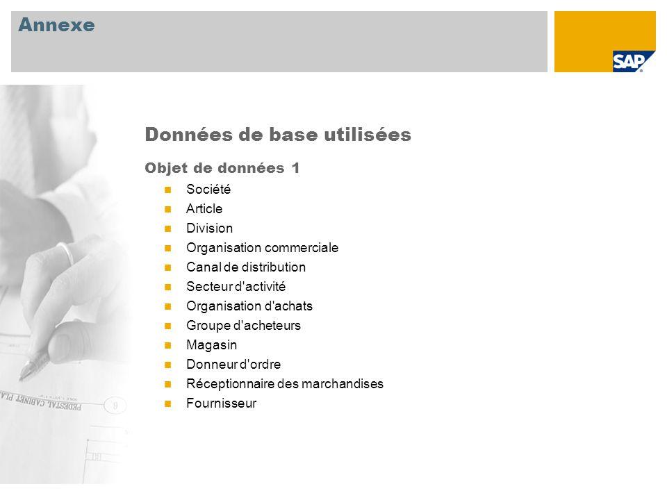 Annexe Données de base utilisées Objet de données 1 Société Article Division Organisation commerciale Canal de distribution Secteur d'activité Organis