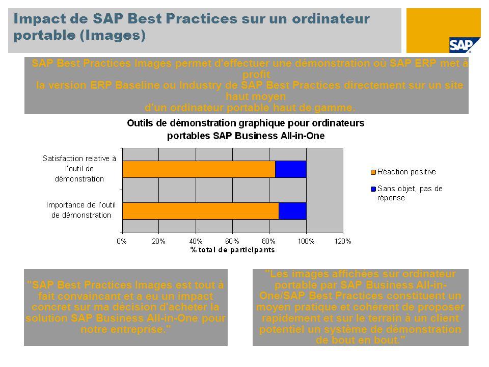Impact de SAP Best Practices sur un ordinateur portable (Images) SAP Best Practices Images permet d effectuer une démonstration où SAP ERP met à profit la version ERP Baseline ou Industry de SAP Best Practices directement sur un site haut moyen d un ordinateur portable haut de gamme.