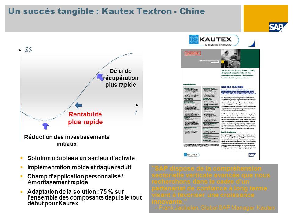 Un succès tangible : Kautex Textron - Chine