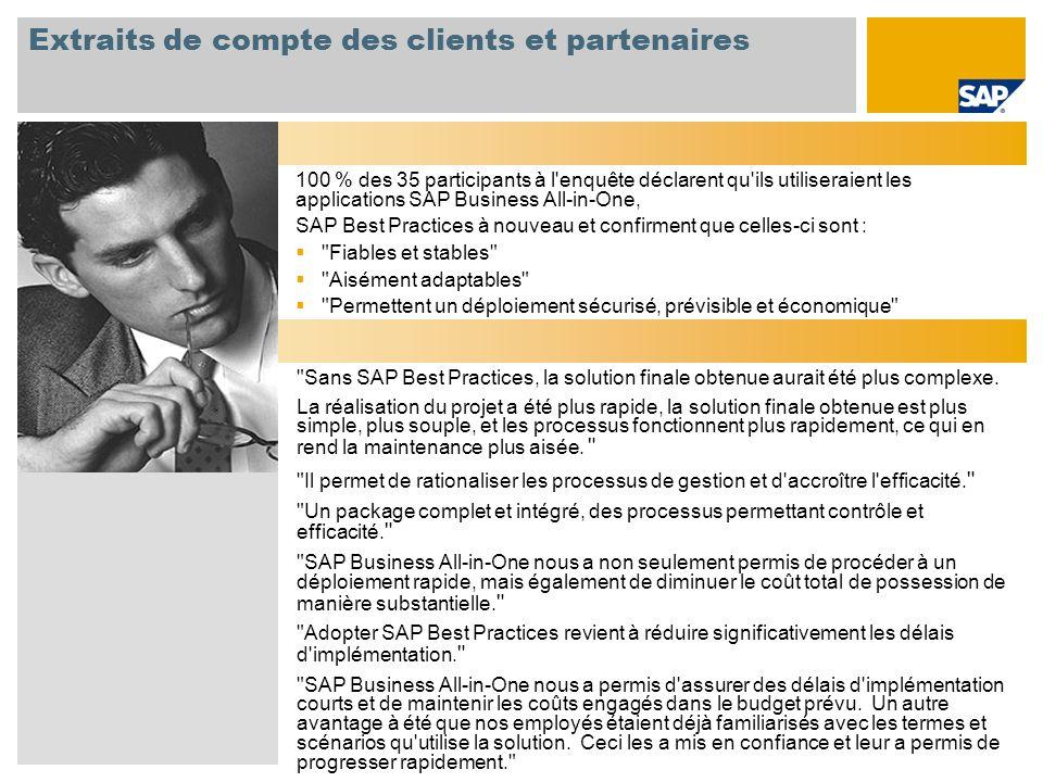 Extraits de compte des clients et partenaires 100 % des 35 participants à l enquête déclarent qu ils utiliseraient les applications SAP Business All-in-One, SAP Best Practices à nouveau et confirment que celles-ci sont : Fiables et stables Aisément adaptables Permettent un déploiement sécurisé, prévisible et économique Sans SAP Best Practices, la solution finale obtenue aurait été plus complexe.