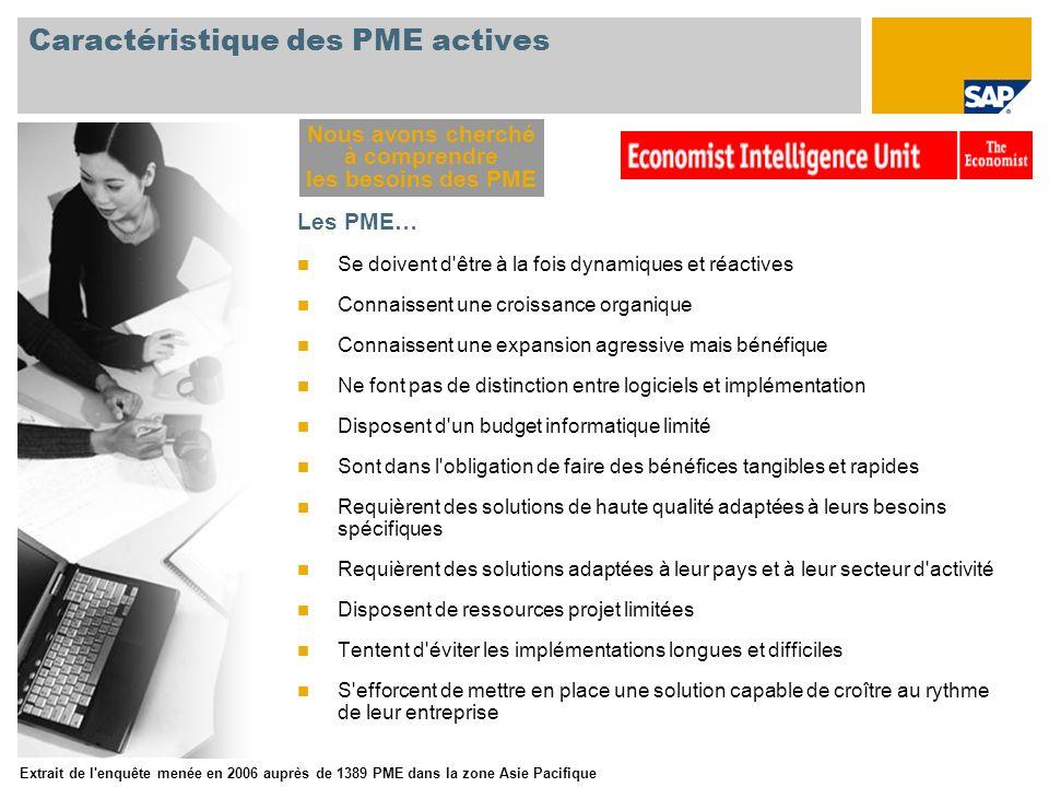 Caractéristique des PME actives Les PME… Se doivent d'être à la fois dynamiques et réactives Connaissent une croissance organique Connaissent une expa