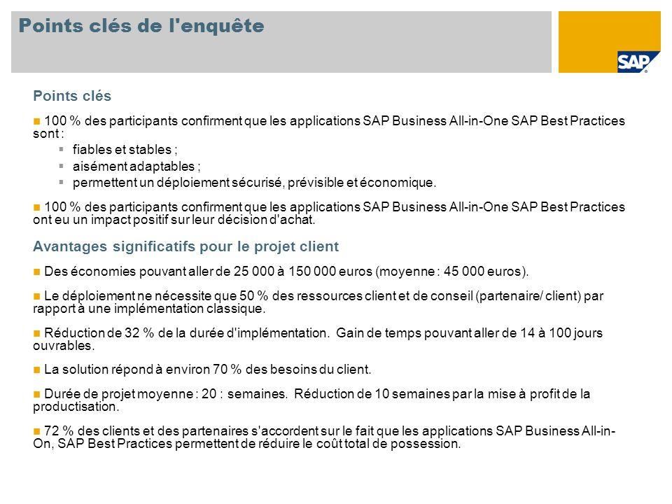 Points clés de l enquête Points clés 100 % des participants confirment que les applications SAP Business All-in-One SAP Best Practices sont : fiables et stables ; aisément adaptables ; permettent un déploiement sécurisé, prévisible et économique.