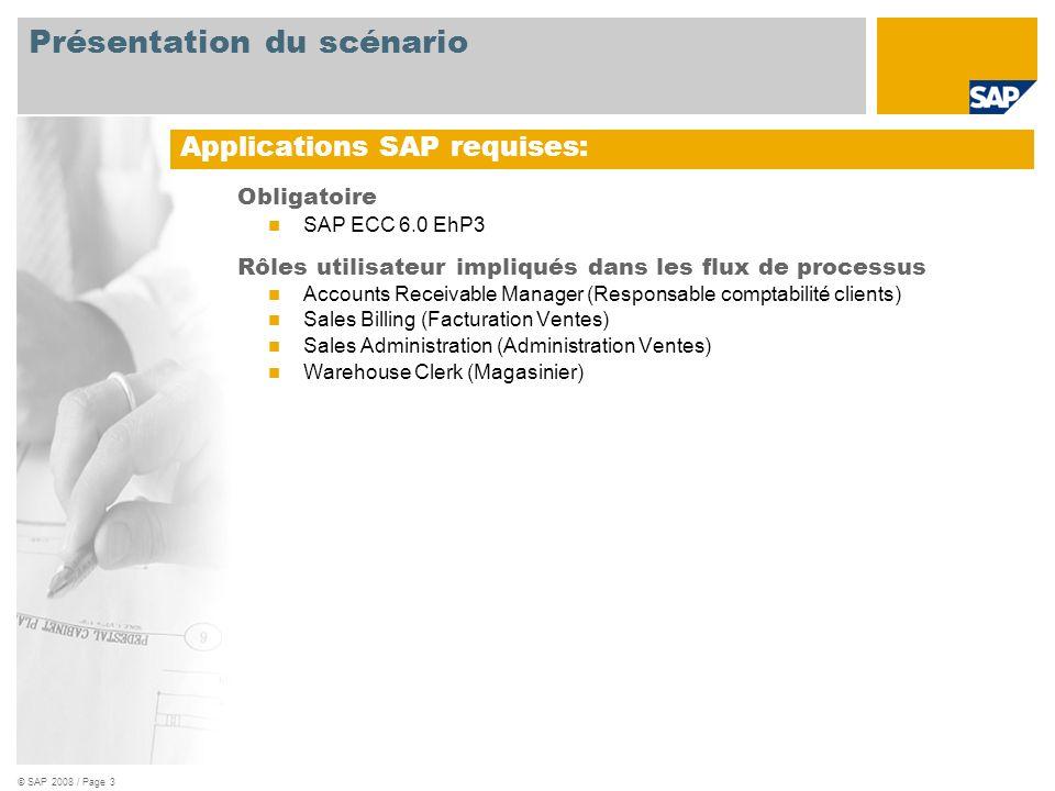 © SAP 2008 / Page 3 Obligatoire SAP ECC 6.0 EhP3 Rôles utilisateur impliqués dans les flux de processus Accounts Receivable Manager (Responsable compt