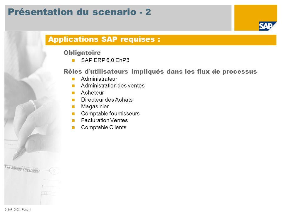 © SAP 2008 / Page 3 Obligatoire SAP ERP 6.0 EhP3 Rôles d utilisateurs impliqués dans les flux de processus Administrateur Administration des ventes Ac