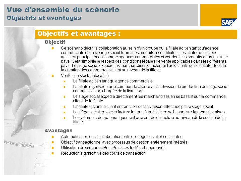 Vue d'ensemble du scénario Objectifs et avantages Objectif Ce scénario décrit la collaboration au sein d'un groupe où la filiale agit en tant qu'agenc