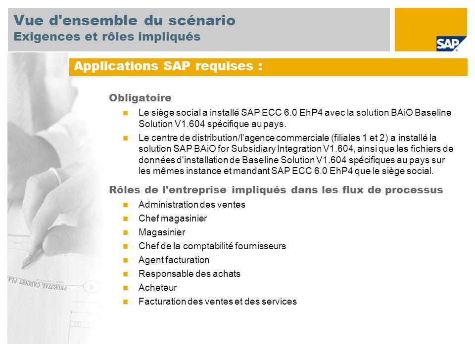 Applications SAP requises : Obligatoire Le siège social a installé SAP ECC 6.0 EhP4 avec la solution BAiO Baseline Solution V1.604 spécifique au pays.