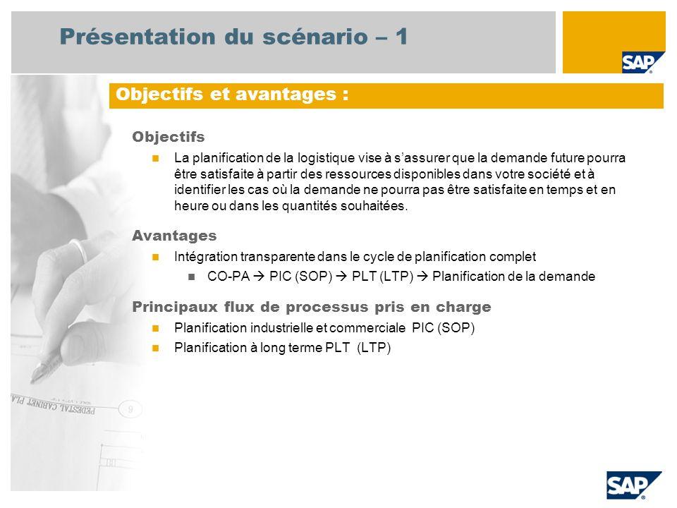 Présentation du scénario – 1 Objectifs La planification de la logistique vise à sassurer que la demande future pourra être satisfaite à partir des res